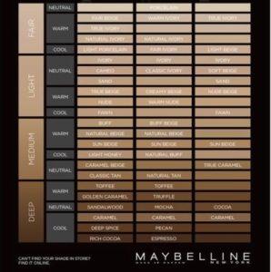 Guida ai fondotinta: quale tipologia scegliere in base alla tua pelle